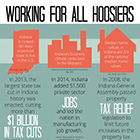 House Republicans are dedicated to working for ALL Hoosiers
