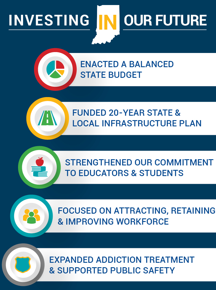 2017 Legislative Goals Met