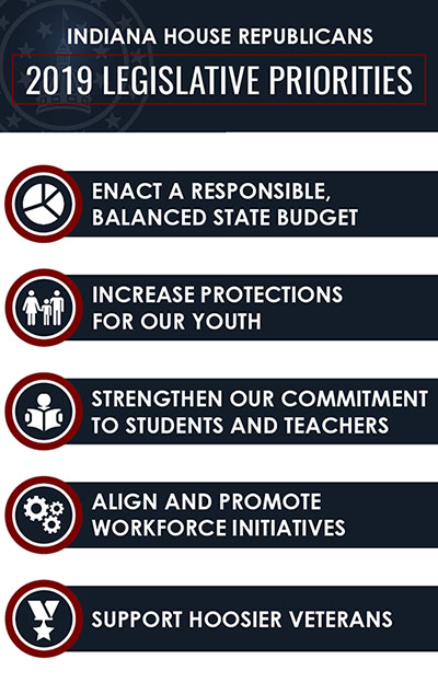 2019 Legislative Priorities